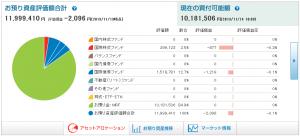 20131114_chart