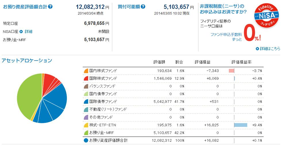 0304-chart