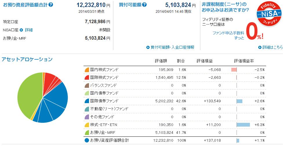 0401-chart