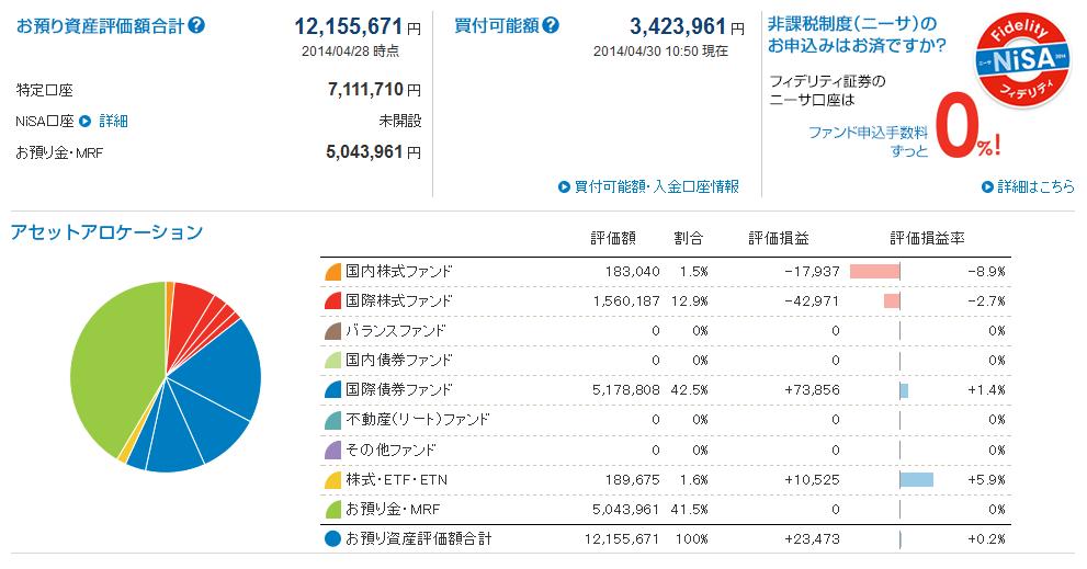 0501-chart