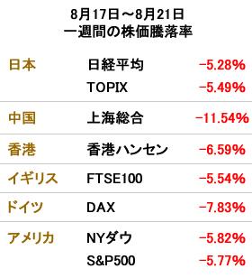world-stock