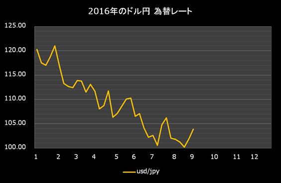 0903_dollar-yen